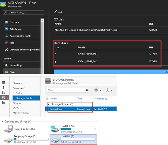 Striping Disks in Azure - Concurrency