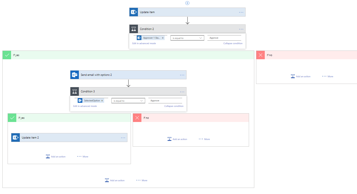 Microsoft Flow 2 Step Approval Process - Concurrency