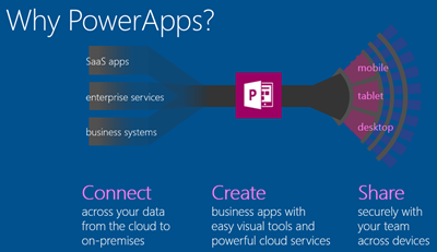 powerapps.PNG