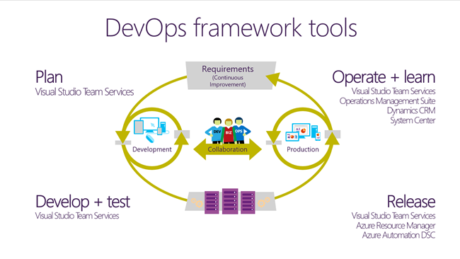 DevOps-Lifecycle-(1).PNG