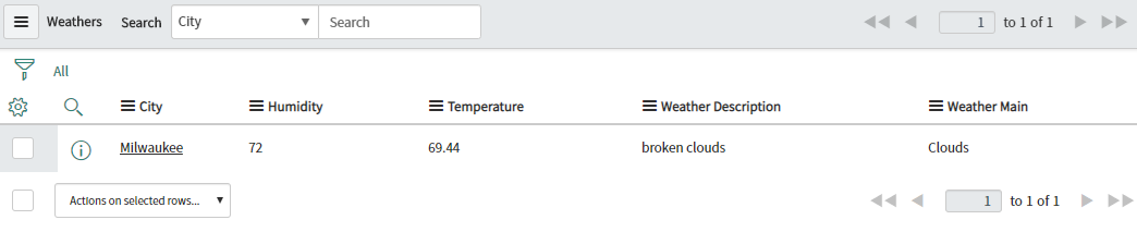 ServiceNow Remote Tables Weather List